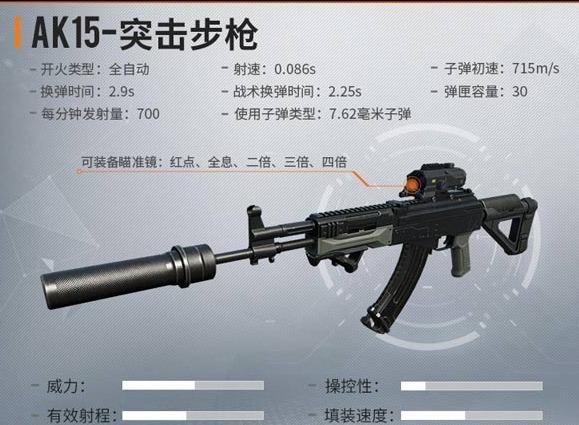 黎明觉醒有什么武器 武器枪械种类介绍